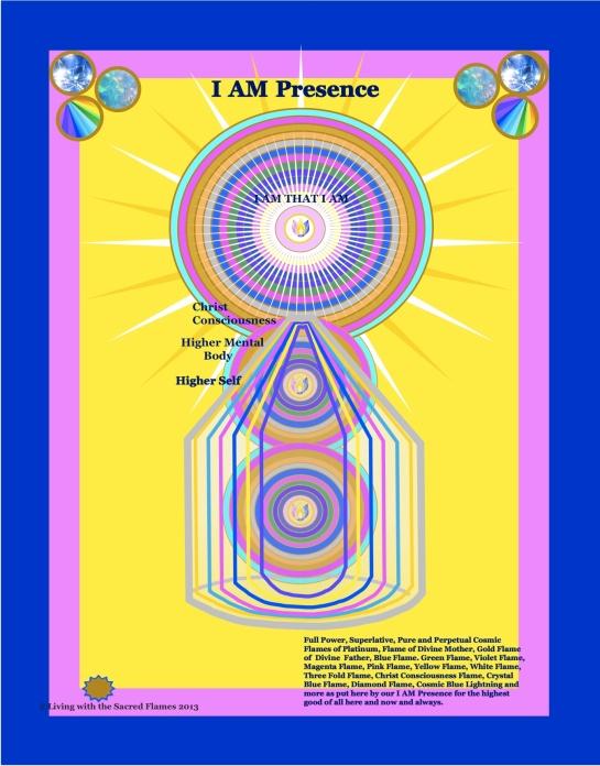 Sacred-Flames-I-AM-Presence1